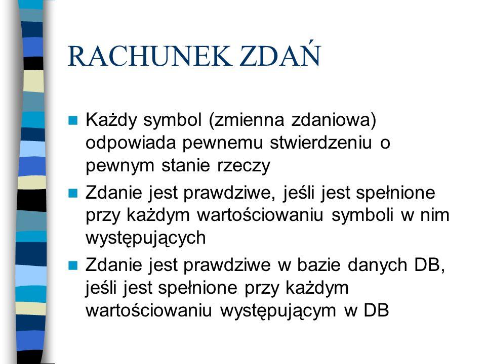 RACHUNEK ZDAŃ Każdy symbol (zmienna zdaniowa) odpowiada pewnemu stwierdzeniu o pewnym stanie rzeczy.