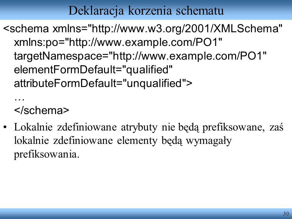Deklaracja korzenia schematu