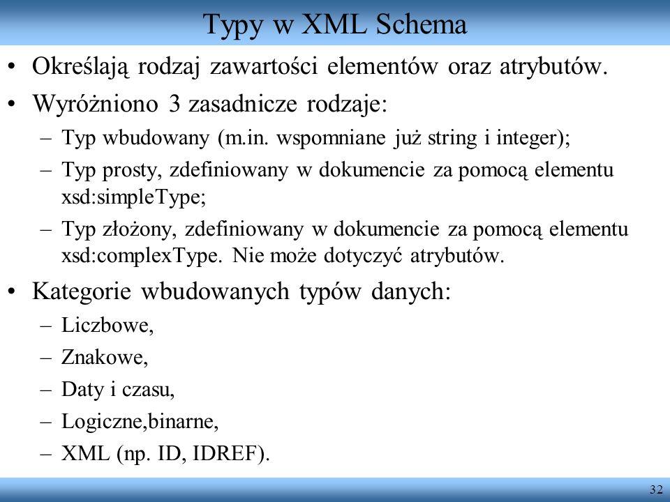 Typy w XML Schema Określają rodzaj zawartości elementów oraz atrybutów. Wyróżniono 3 zasadnicze rodzaje: