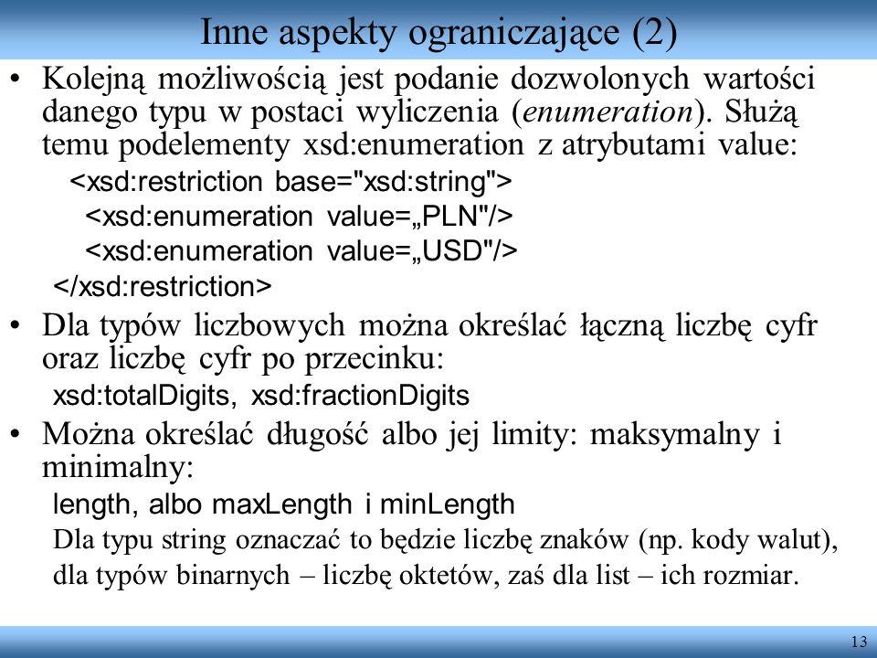 Inne aspekty ograniczające (2)