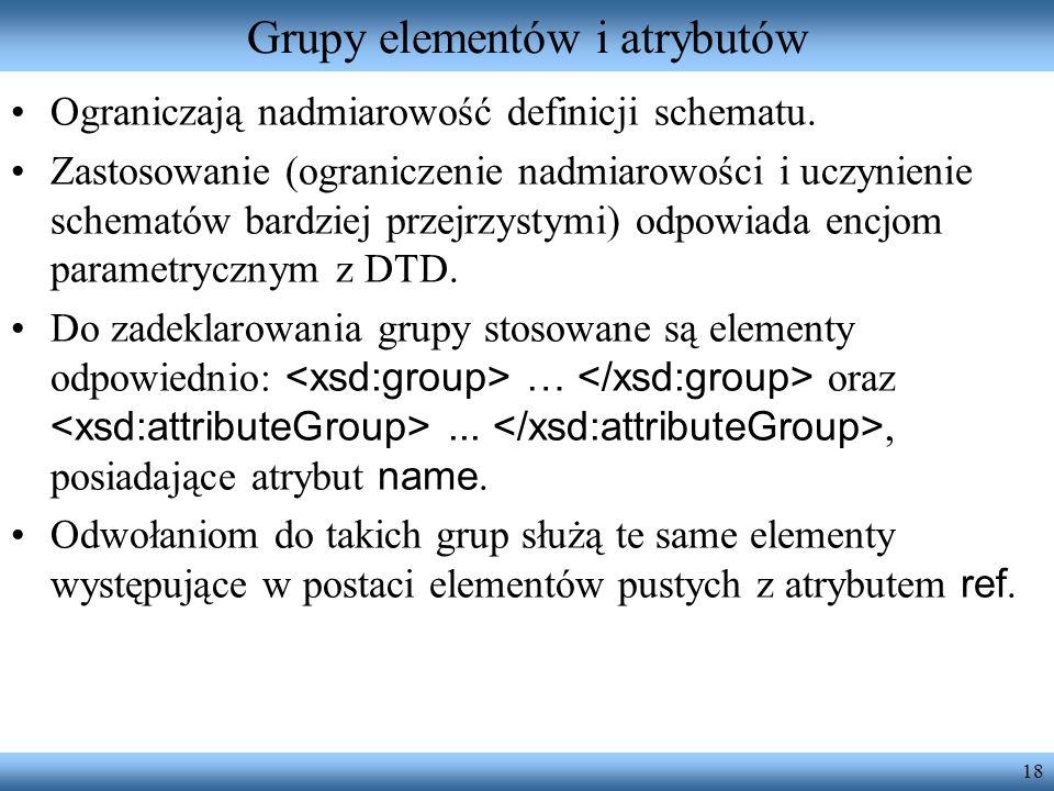 Grupy elementów i atrybutów