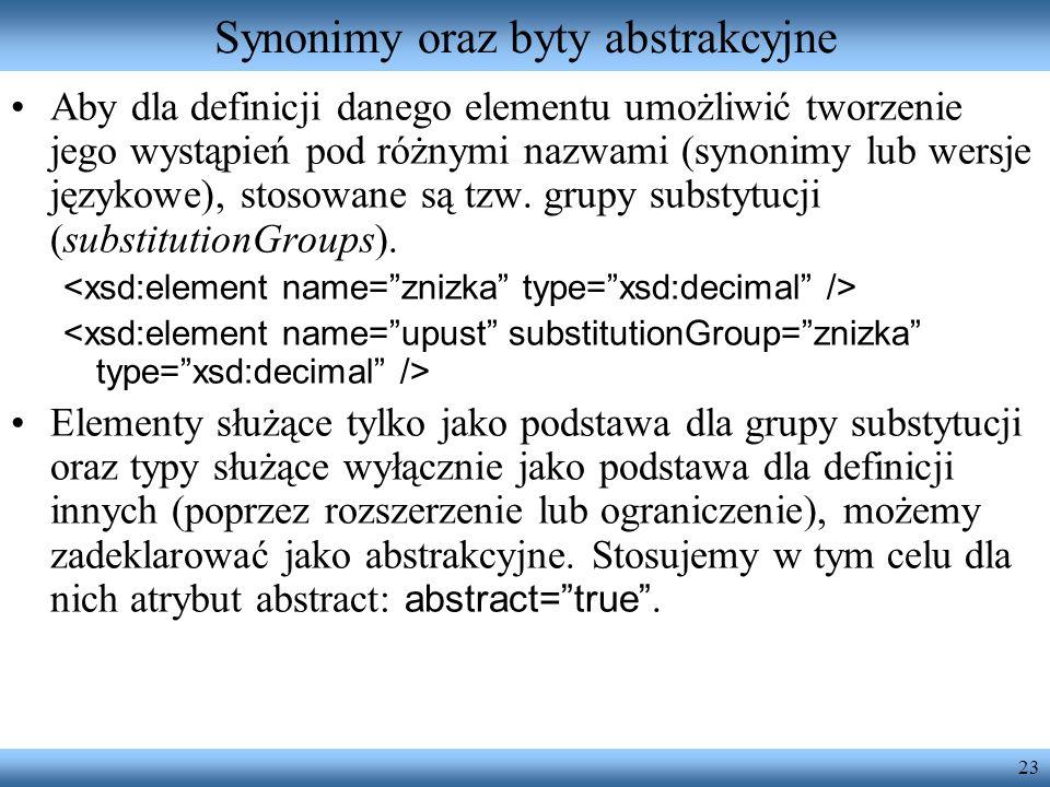 Synonimy oraz byty abstrakcyjne