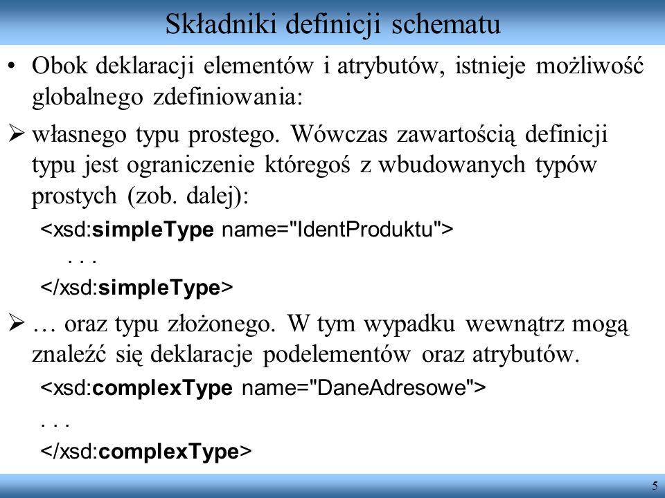 Składniki definicji schematu