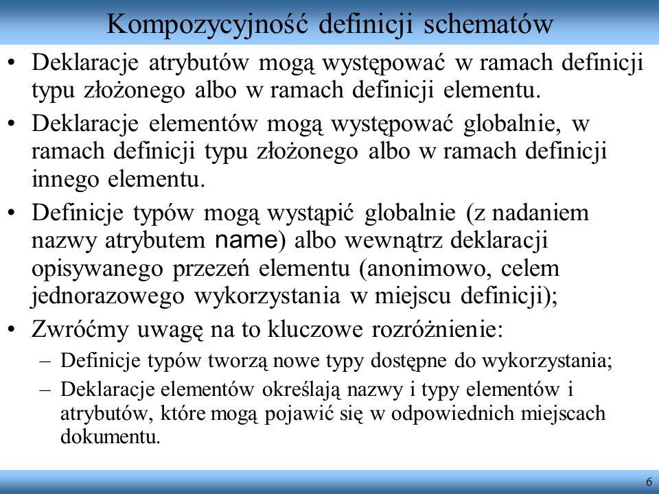 Kompozycyjność definicji schematów