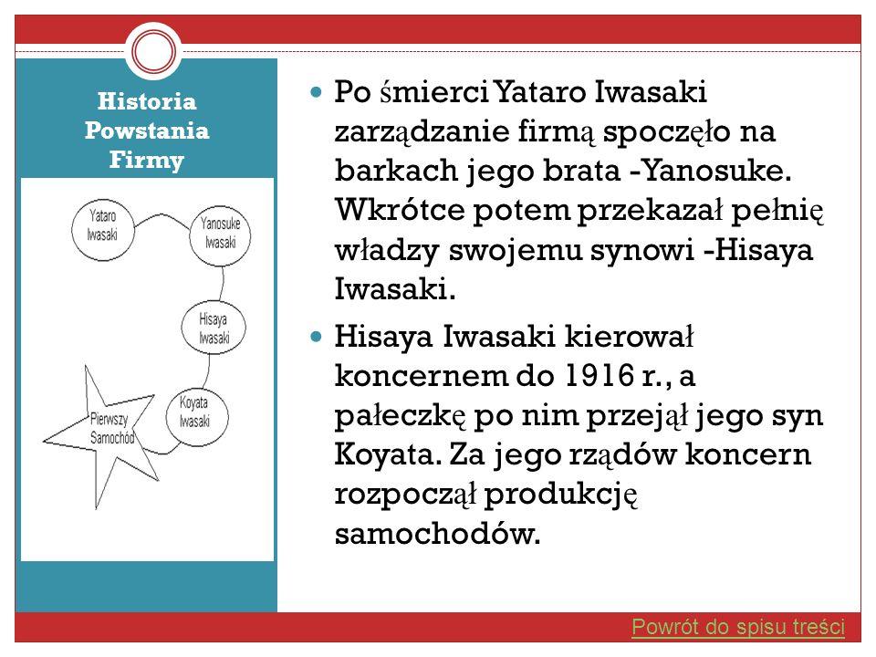 Historia Powstania Firmy