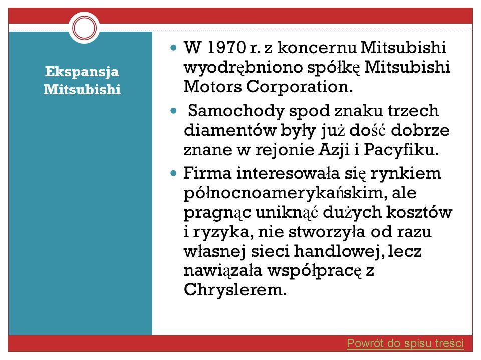 W 1970 r. z koncernu Mitsubishi wyodrębniono spółkę Mitsubishi Motors Corporation.