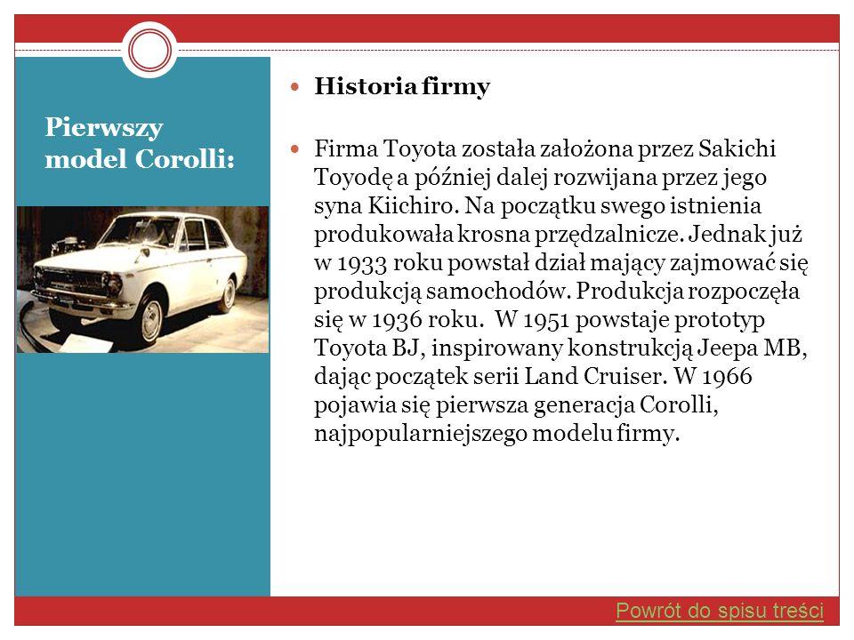 Pierwszy model Corolli: