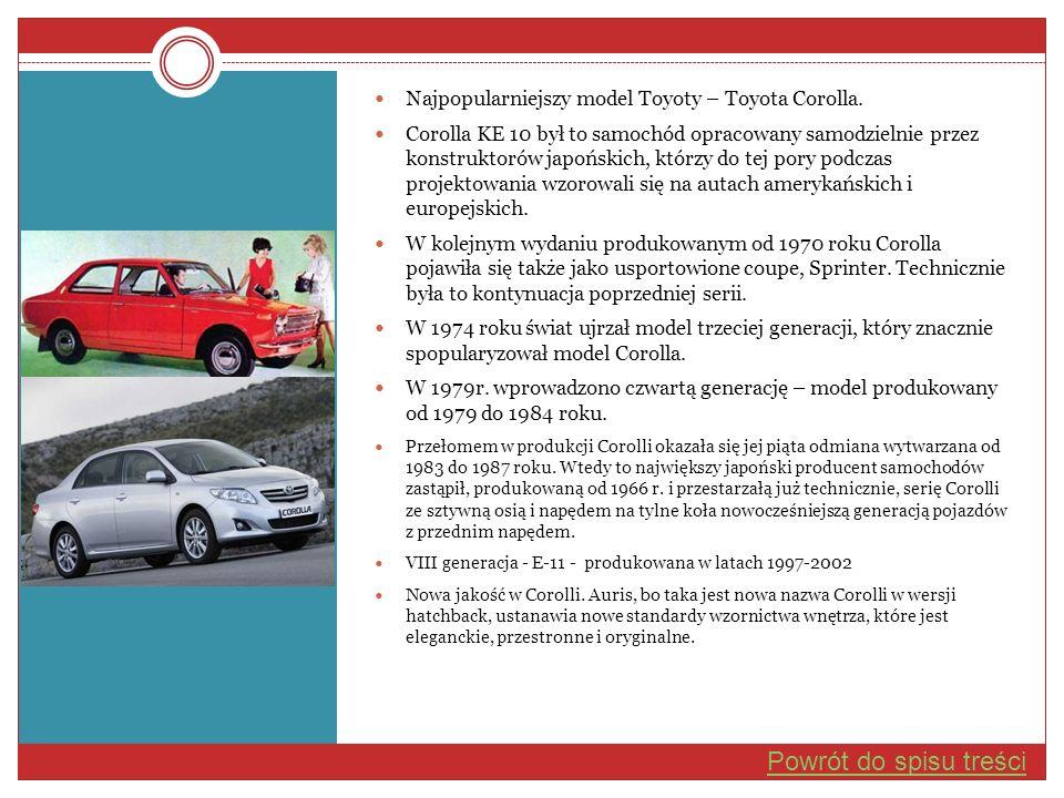 Najpopularniejszy model Toyoty – Toyota Corolla.