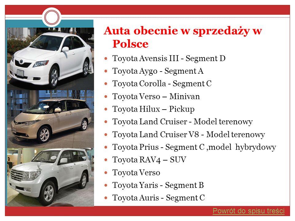 Auta obecnie w sprzedaży w Polsce