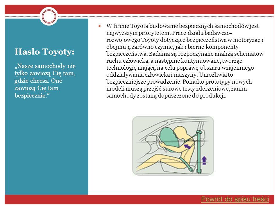 Hasło Toyoty: Powrót do spisu treści