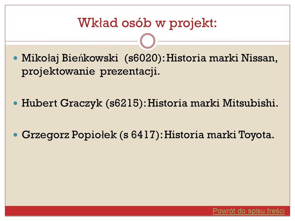 Wkład osób w projekt: Mikołaj Bieńkowski (s6020): Historia marki Nissan, projektowanie prezentacji.
