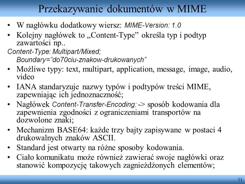 Przekazywanie dokumentów w MIME