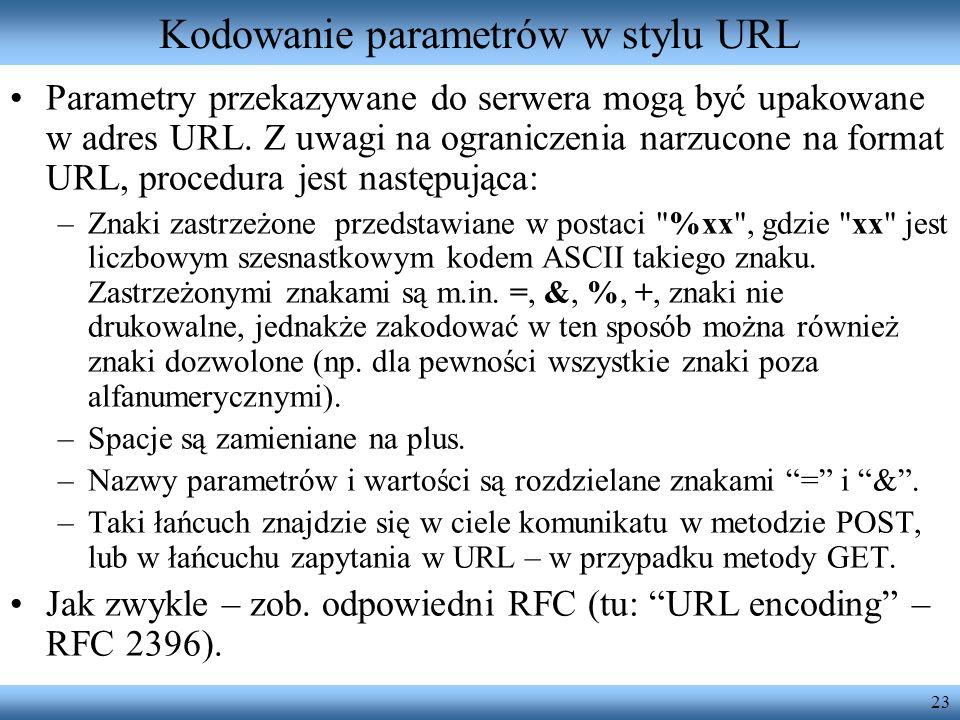 Kodowanie parametrów w stylu URL