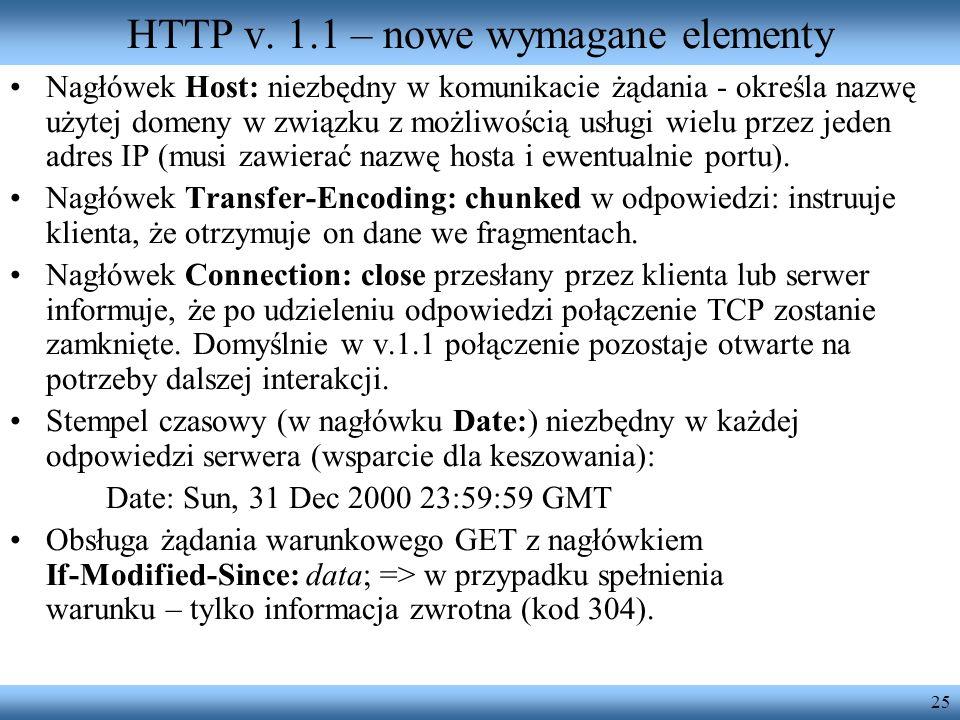 HTTP v. 1.1 – nowe wymagane elementy
