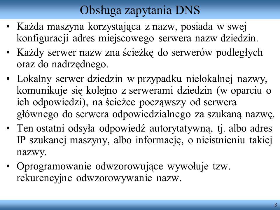 Obsługa zapytania DNSKażda maszyna korzystająca z nazw, posiada w swej konfiguracji adres miejscowego serwera nazw dziedzin.