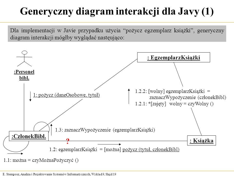 Generyczny diagram interakcji dla Javy (1)