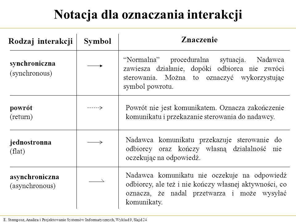 Notacja dla oznaczania interakcji