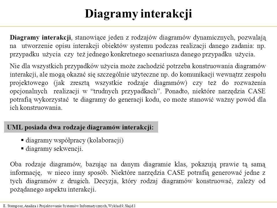 Diagramy interakcji