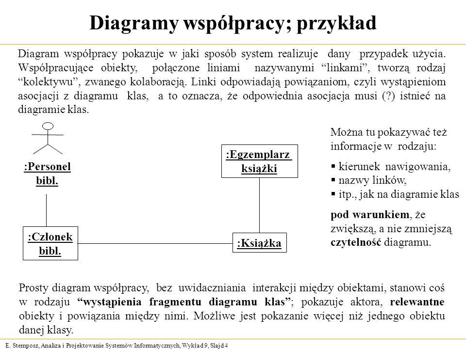 Diagramy współpracy; przykład