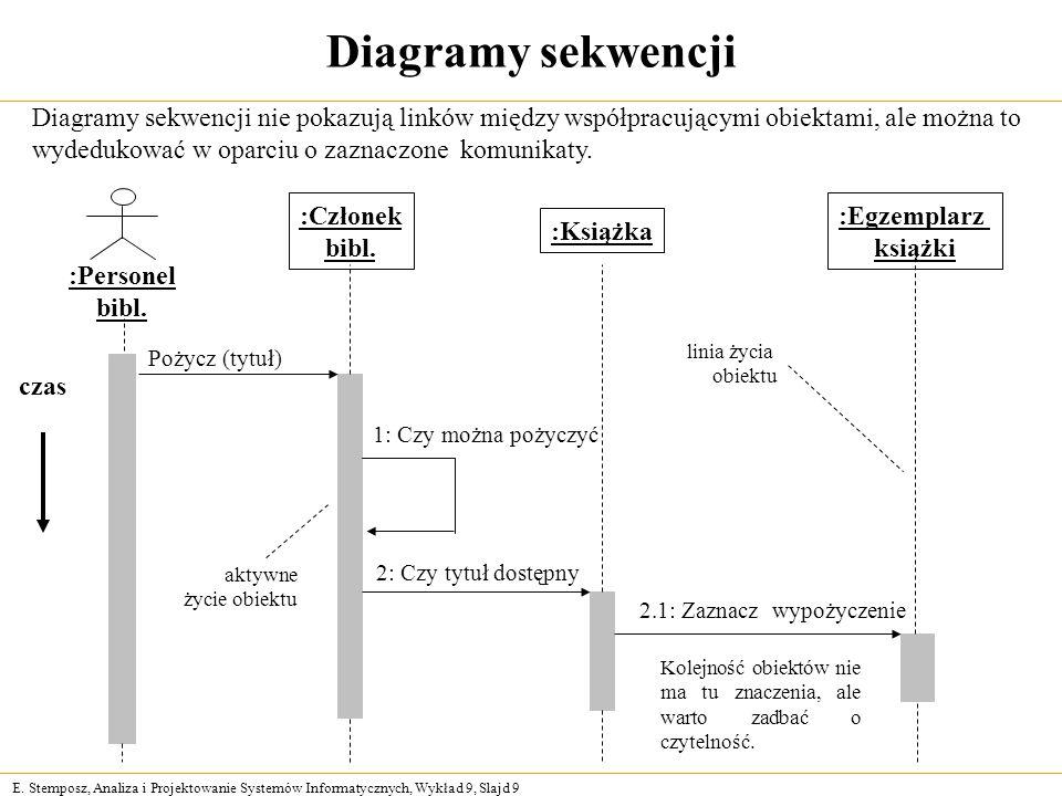 Diagramy sekwencji Diagramy sekwencji nie pokazują linków między współpracującymi obiektami, ale można to.