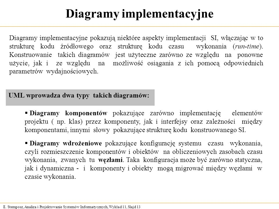 Diagramy implementacyjne
