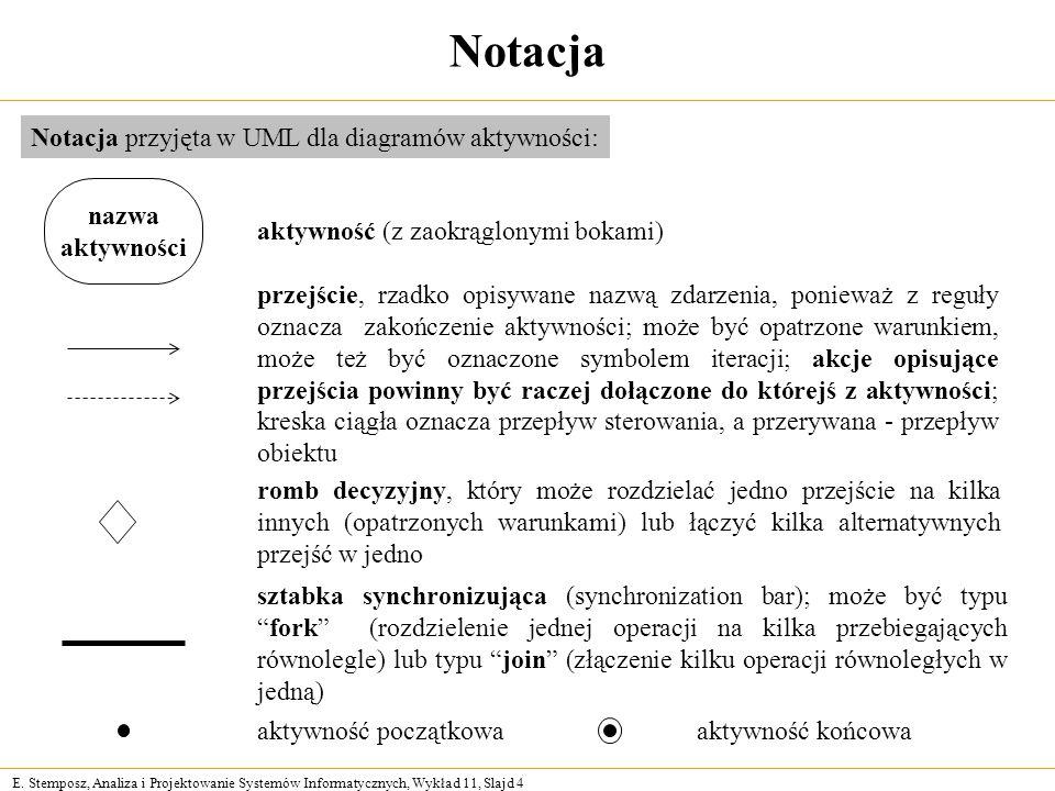 Notacja Notacja przyjęta w UML dla diagramów aktywności: nazwa