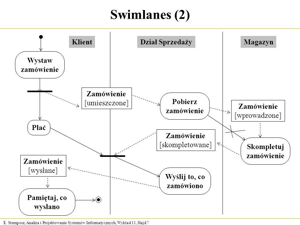 Swimlanes (2) Klient Dział Sprzedaży Magazyn Wystaw zamówienie