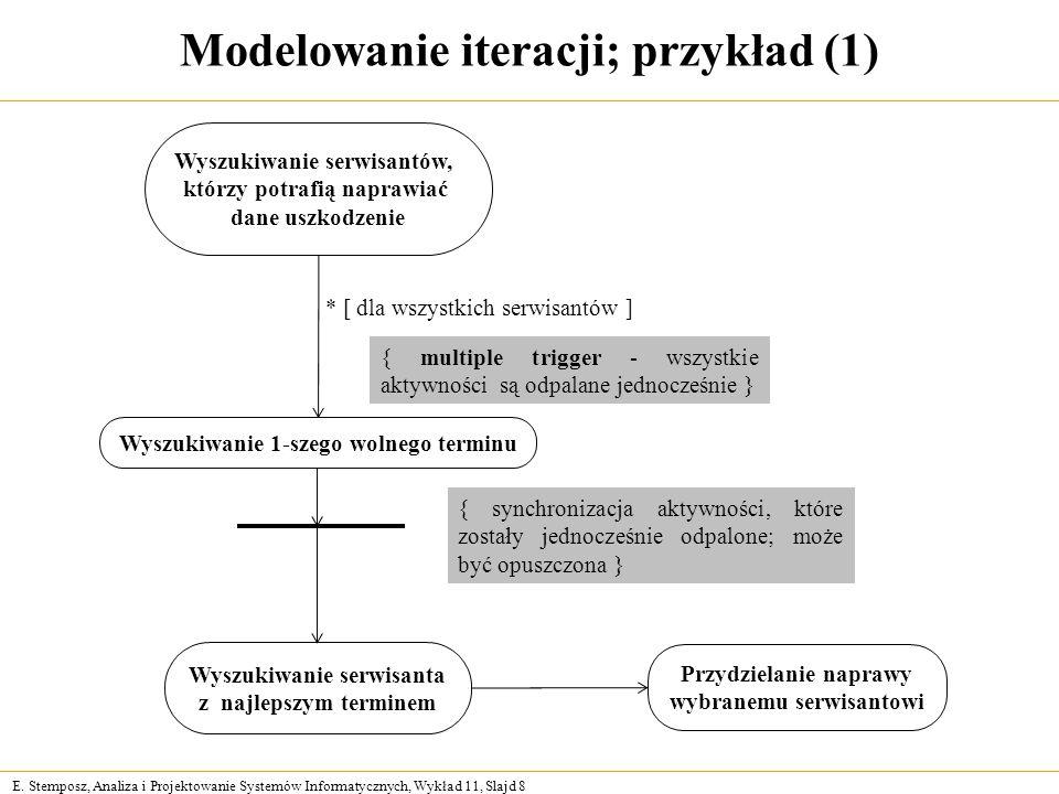Modelowanie iteracji; przykład (1)