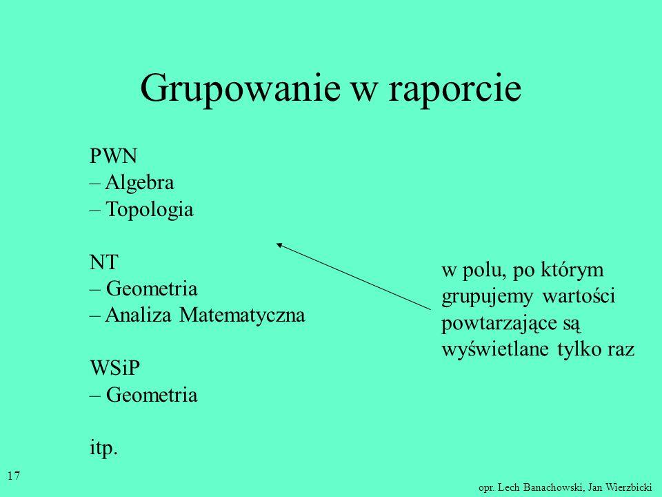 Grupowanie w raporcie PWN – Algebra – Topologia NT – Geometria