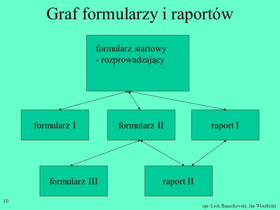 Graf formularzy i raportów