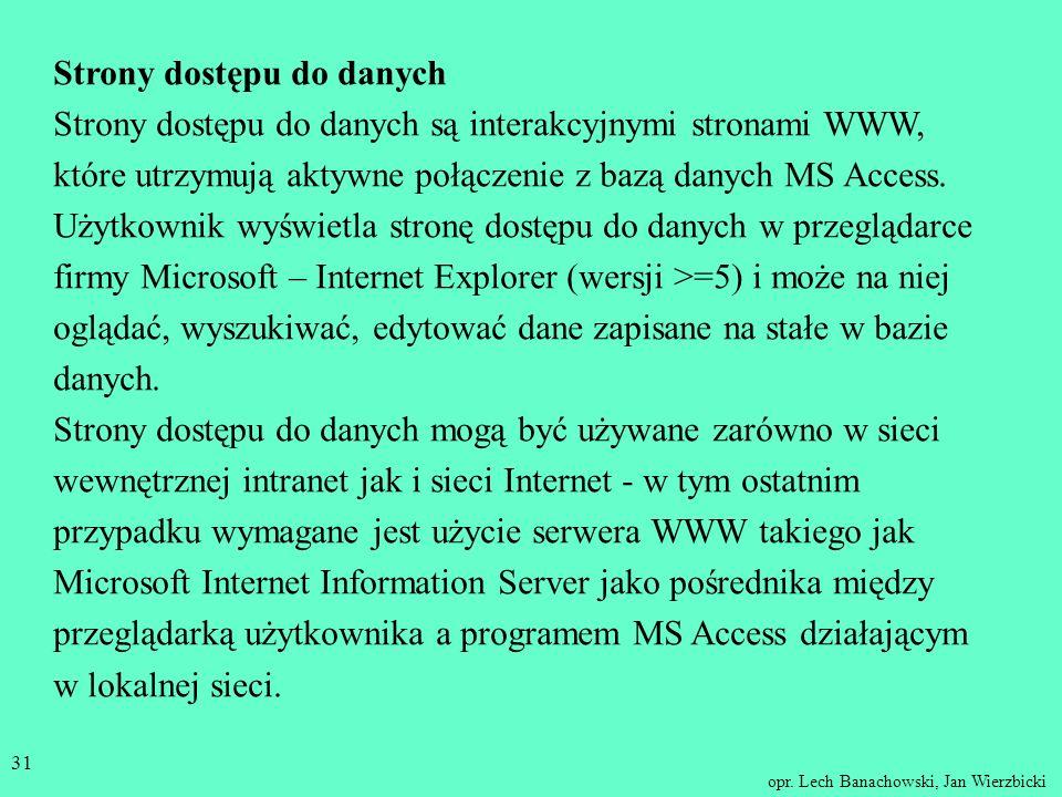 Strony dostępu do danych