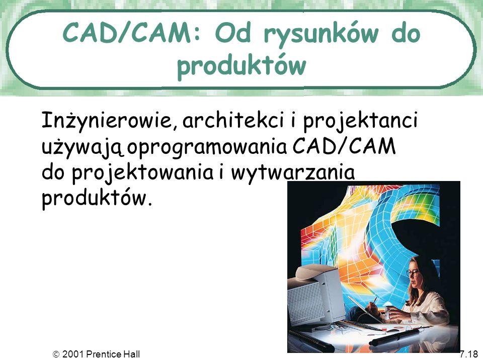 CAD/CAM: Od rysunków do produktów