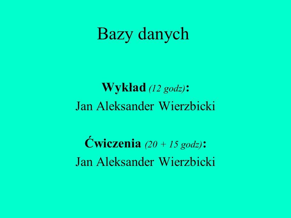 Wykład (12 godz): Jan Aleksander Wierzbicki Ćwiczenia (20 + 15 godz):