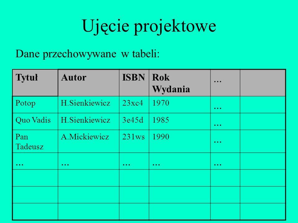 Ujęcie projektowe ... Dane przechowywane w tabeli: Tytuł Autor ISBN