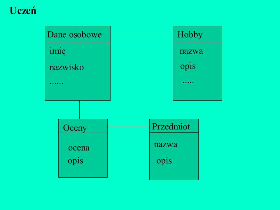 Uczeń Dane osobowe imię nazwisko ...... Hobby nazwa opis ..... Oceny