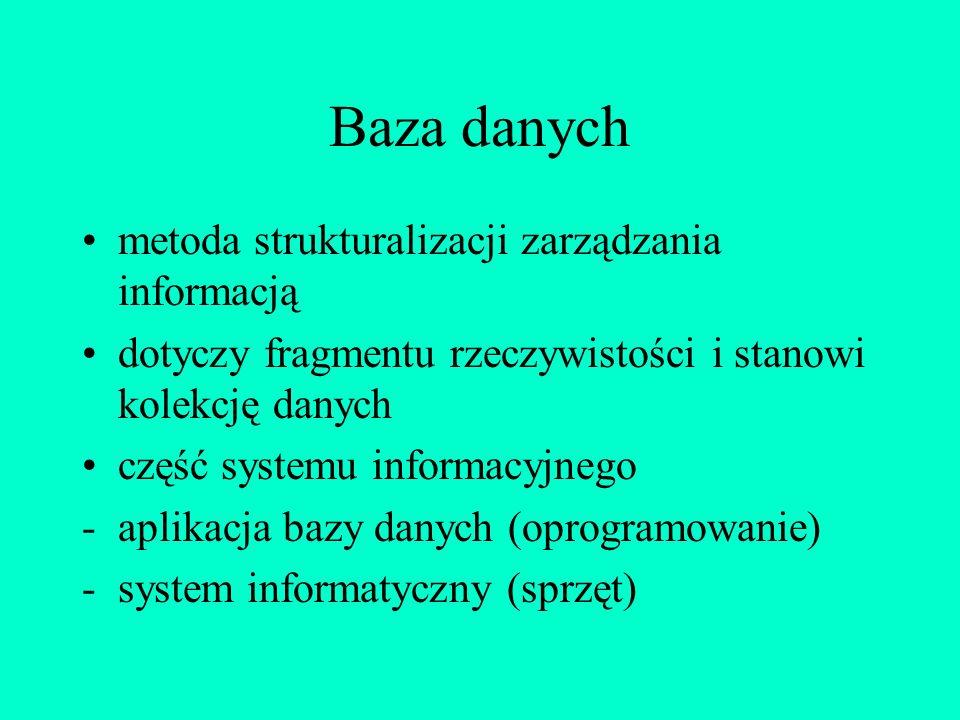Baza danych metoda strukturalizacji zarządzania informacją