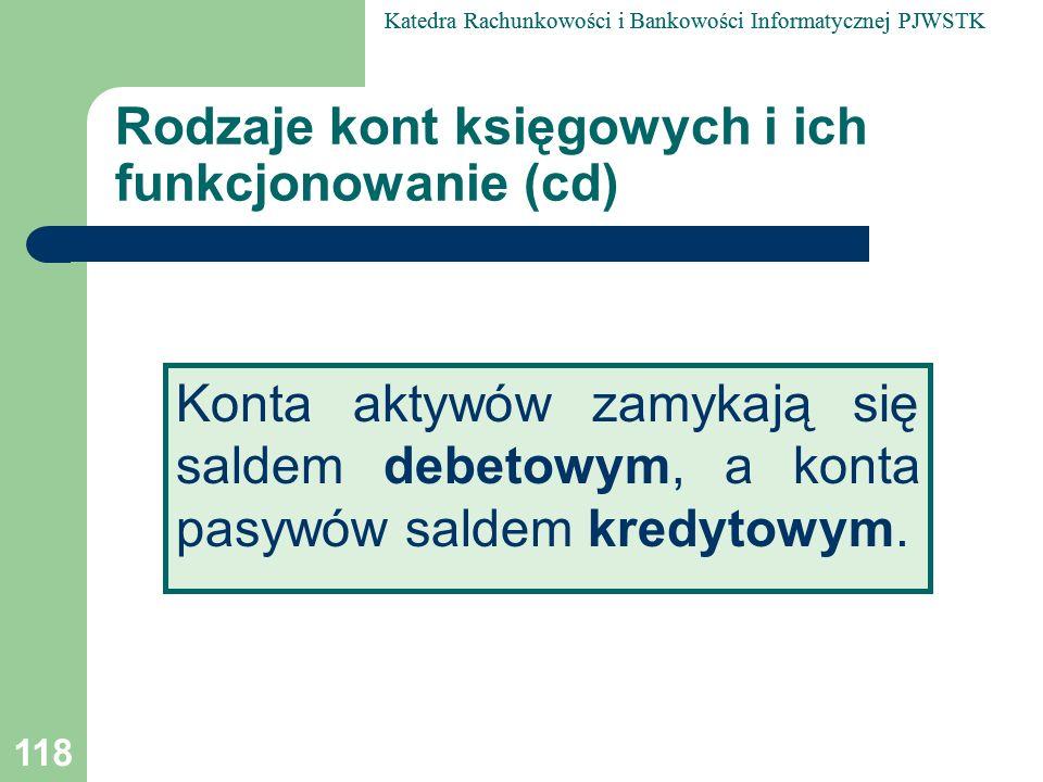 Rodzaje kont księgowych i ich funkcjonowanie (cd)