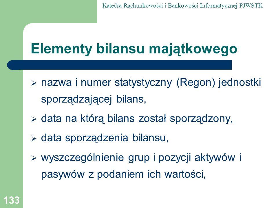 Elementy bilansu majątkowego