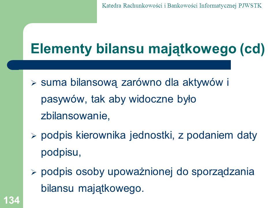 Elementy bilansu majątkowego (cd)