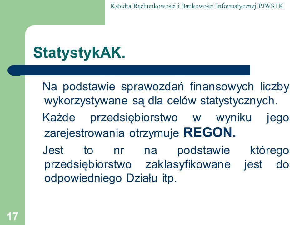 StatystykAK. Na podstawie sprawozdań finansowych liczby wykorzystywane są dla celów statystycznych.