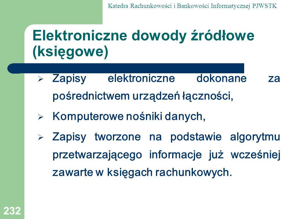 Elektroniczne dowody źródłowe (księgowe)