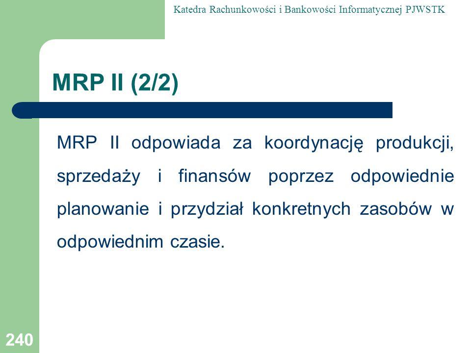 MRP II (2/2)
