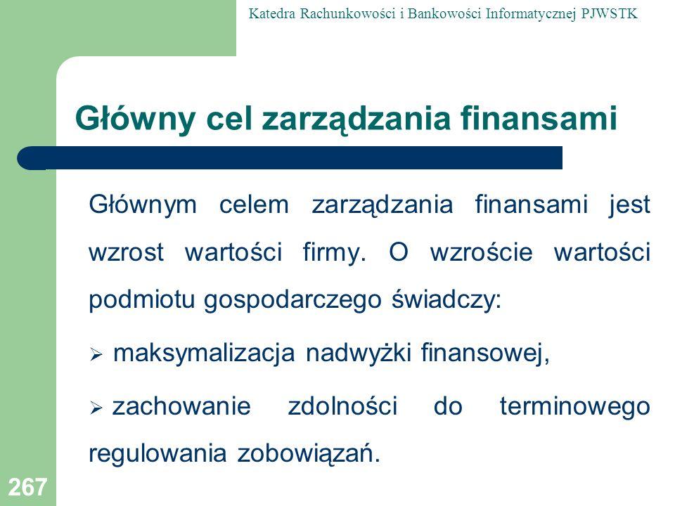 Główny cel zarządzania finansami