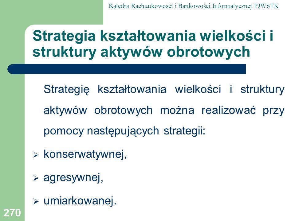 Strategia kształtowania wielkości i struktury aktywów obrotowych