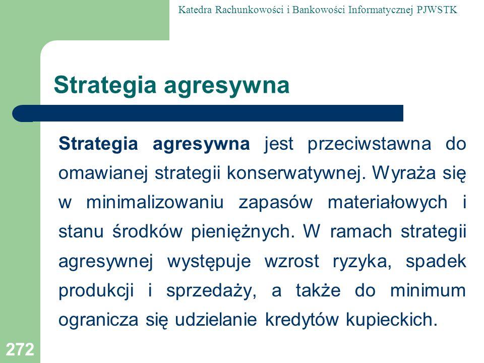 Strategia agresywna