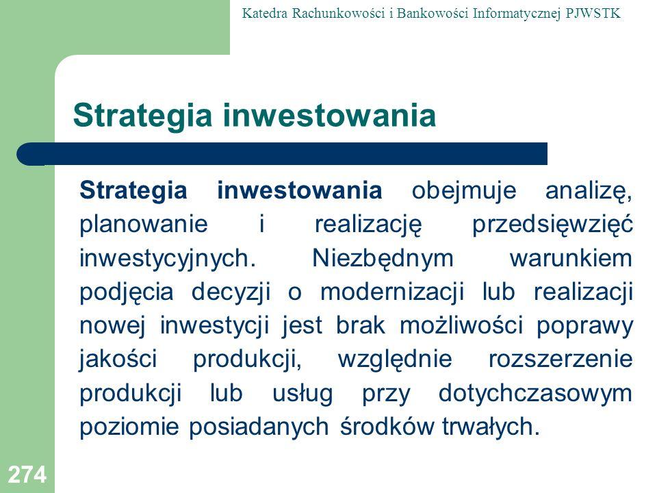 Strategia inwestowania