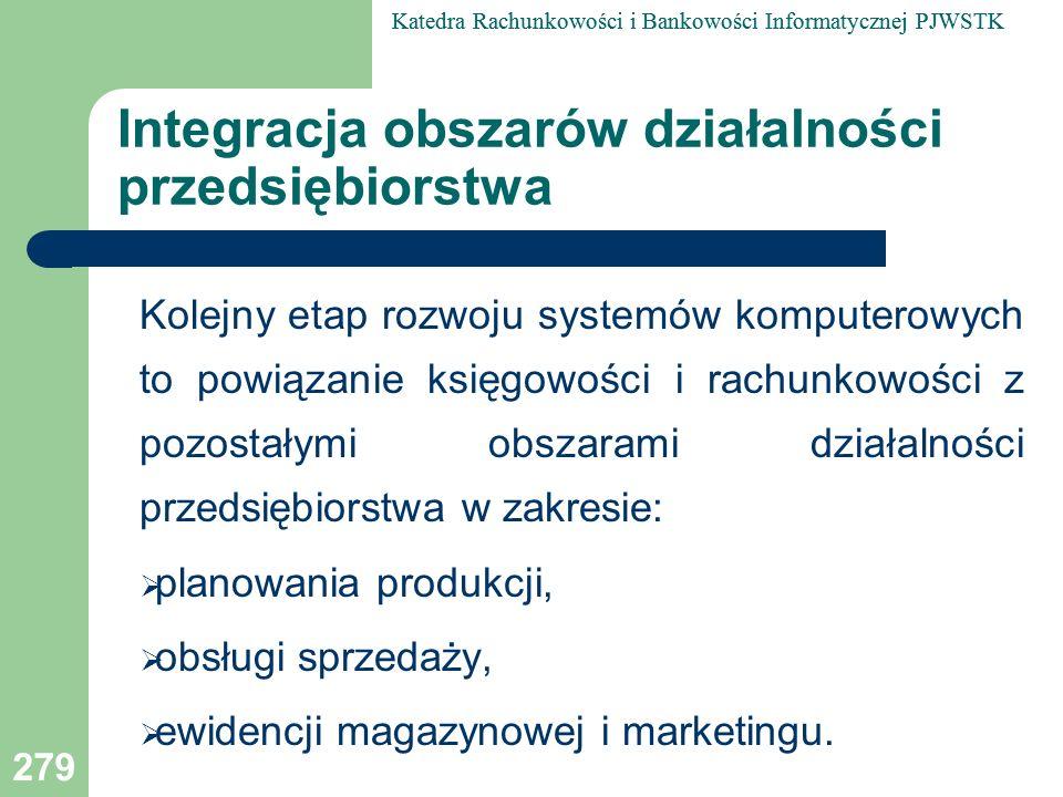 Integracja obszarów działalności przedsiębiorstwa