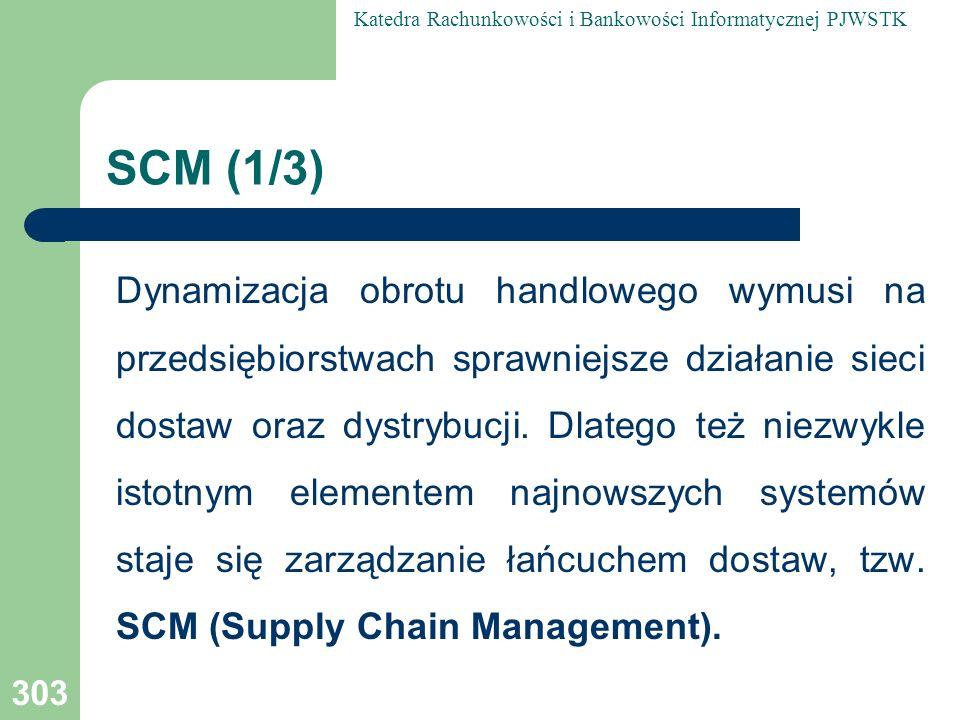 SCM (1/3)