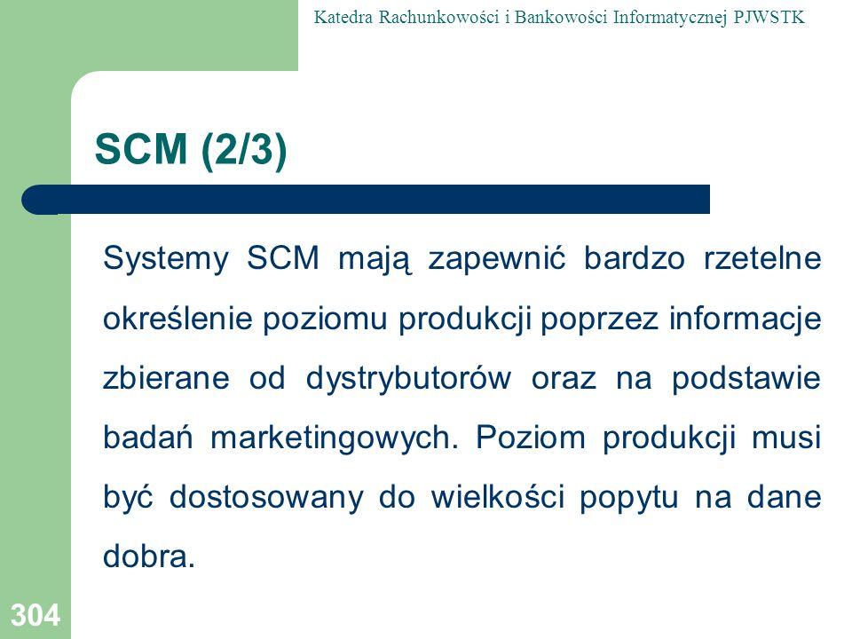 SCM (2/3)