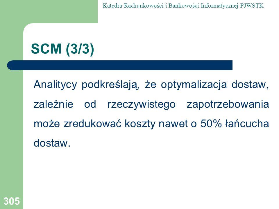 SCM (3/3)